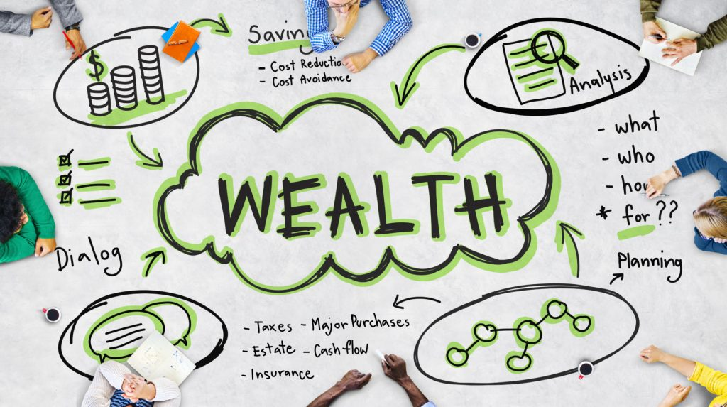 wealth management process